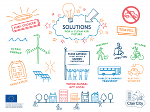 Air pollution and carbon emission solutions